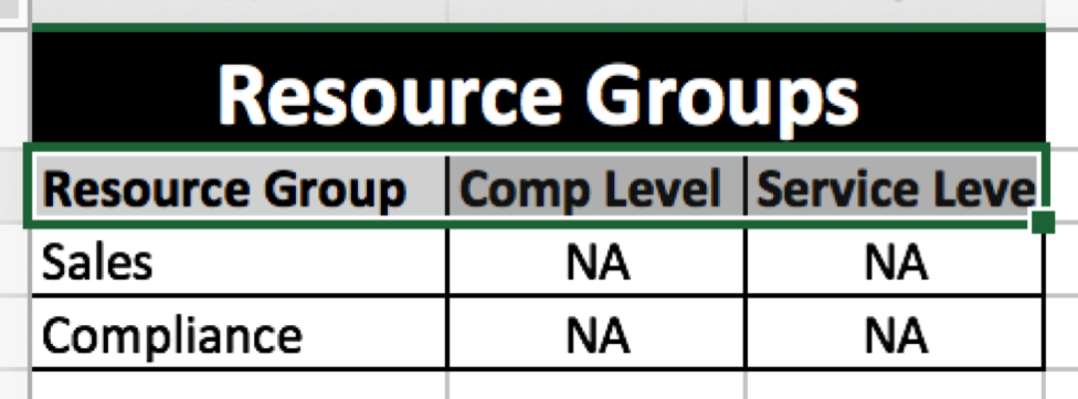 resourcegroups1